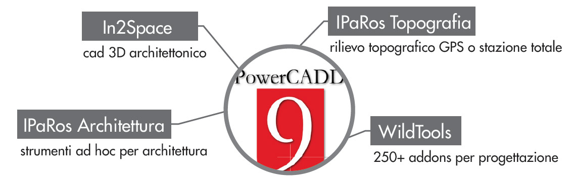 powercad_sys